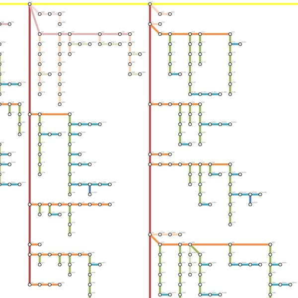 <p>This interactive version of Ludwig Wittegnstein's philosophical work is built around a subway-style map with the aim of making it easier to navigate the sequences of statements laid out in the book. This is the first Tractatus website to provide a map of the book's overall structure, and the only one that provides parallel access to the earlier versions of the text in the Prototractatus.</p>
